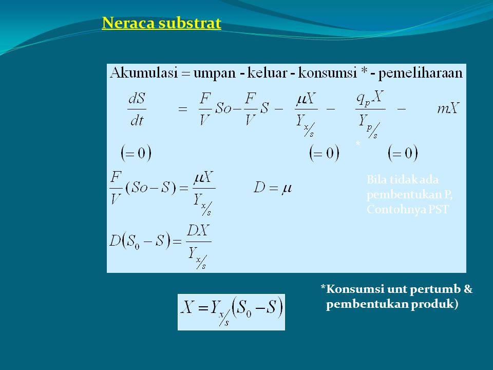 Neraca substrat * Bila tidak ada pembentukan P, Contohnya PST
