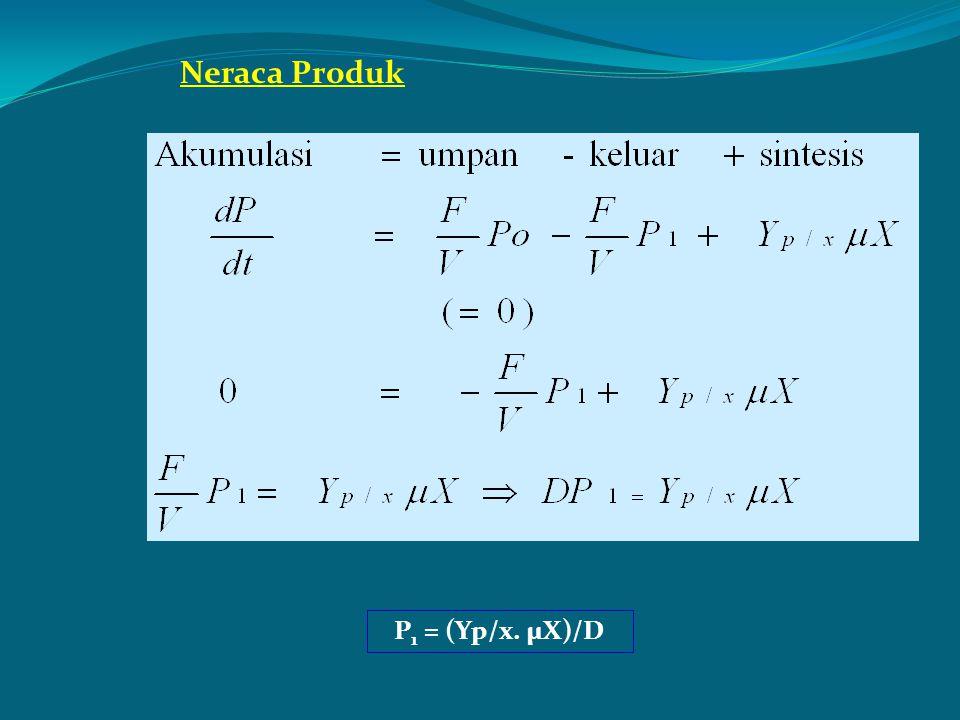 Neraca Produk P1 = (Yp/x. µX)/D