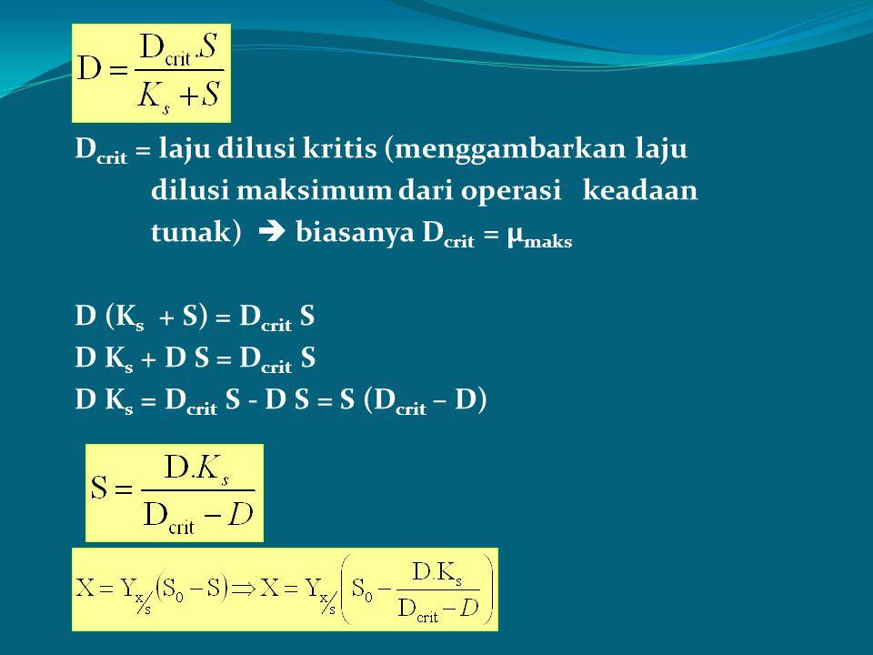 Dcrit = laju dilusi kritis (menggambarkan laju dilusi maksimum dari operasi keadaan tunak)  biasanya Dcrit = μmaks