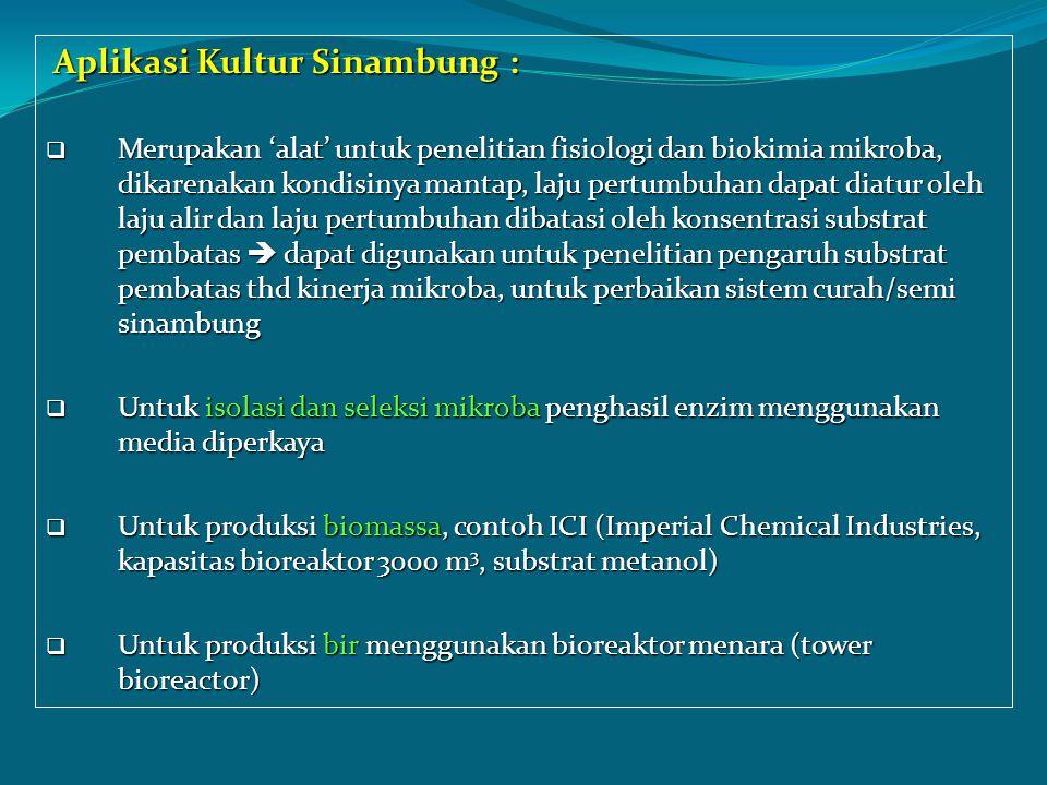 Aplikasi Kultur Sinambung :