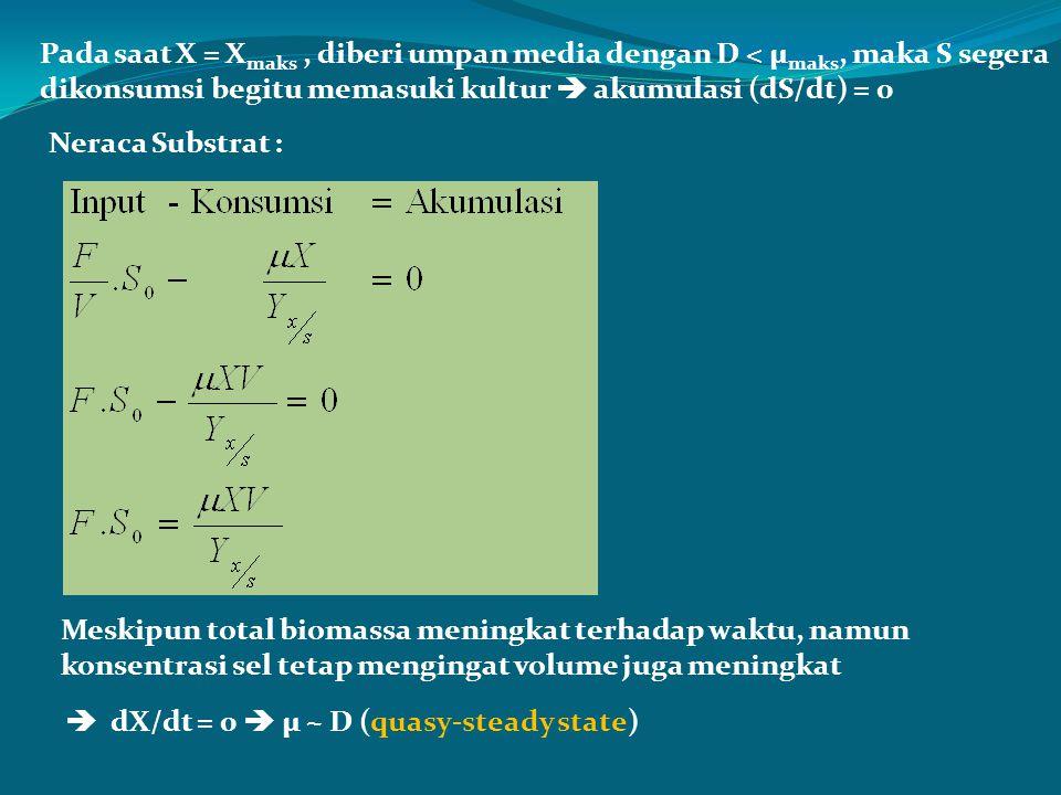 Pada saat X = Xmaks , diberi umpan media dengan D < μmaks, maka S segera dikonsumsi begitu memasuki kultur  akumulasi (dS/dt) = 0