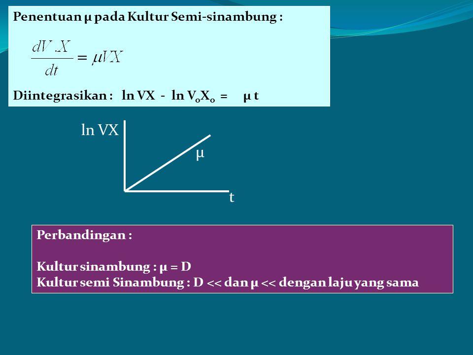 ln VX μ t Penentuan μ pada Kultur Semi-sinambung :