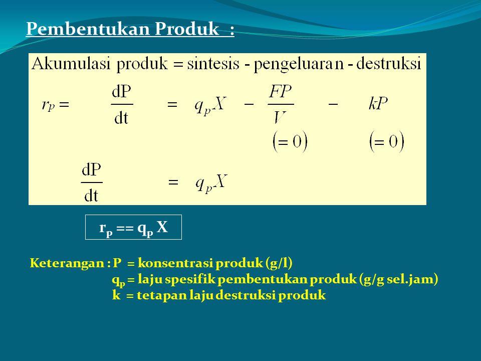 Pembentukan Produk : rp == qp X