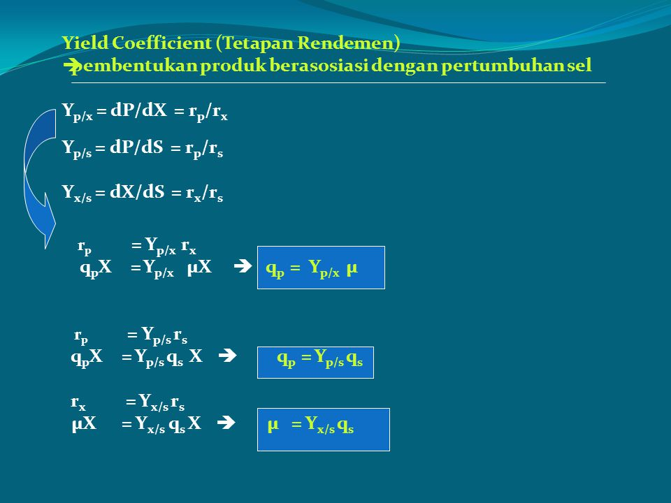 Yield Coefficient (Tetapan Rendemen)