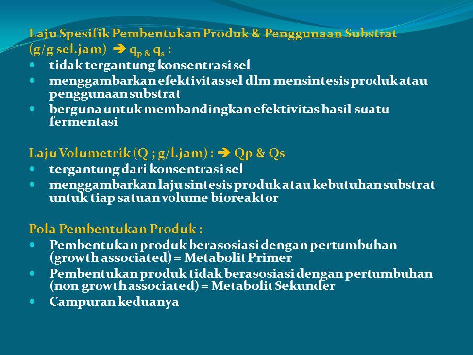 Laju Spesifik Pembentukan Produk & Penggunaan Substrat
