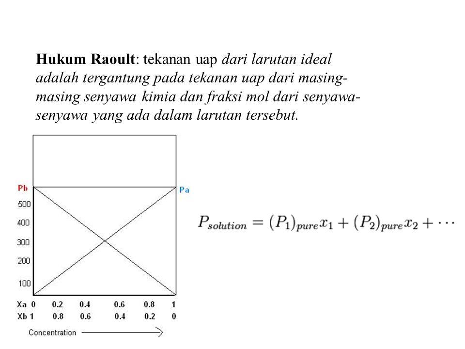 Hukum Raoult: tekanan uap dari larutan ideal adalah tergantung pada tekanan uap dari masing-masing senyawa kimia dan fraksi mol dari senyawa-senyawa yang ada dalam larutan tersebut.