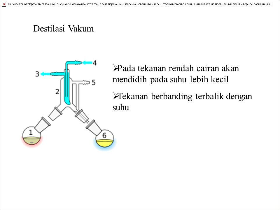 Destilasi Vakum Pada tekanan rendah cairan akan mendidih pada suhu lebih kecil.