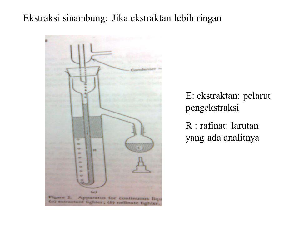 Ekstraksi sinambung; Jika ekstraktan lebih ringan