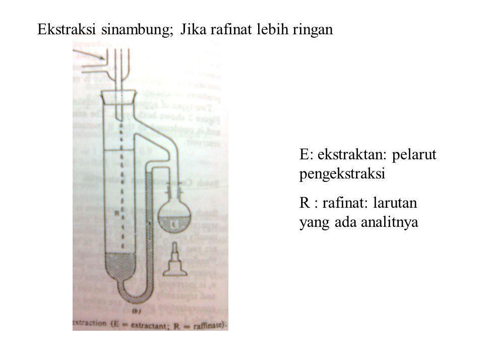 Ekstraksi sinambung; Jika rafinat lebih ringan