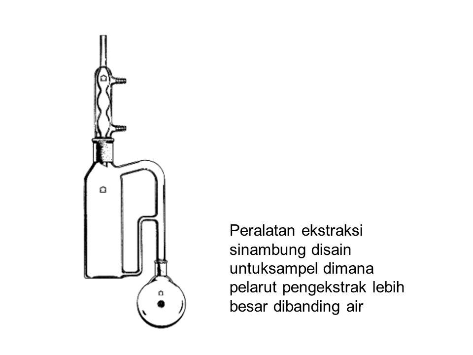 Peralatan ekstraksi sinambung disain untuksampel dimana pelarut pengekstrak lebih besar dibanding air