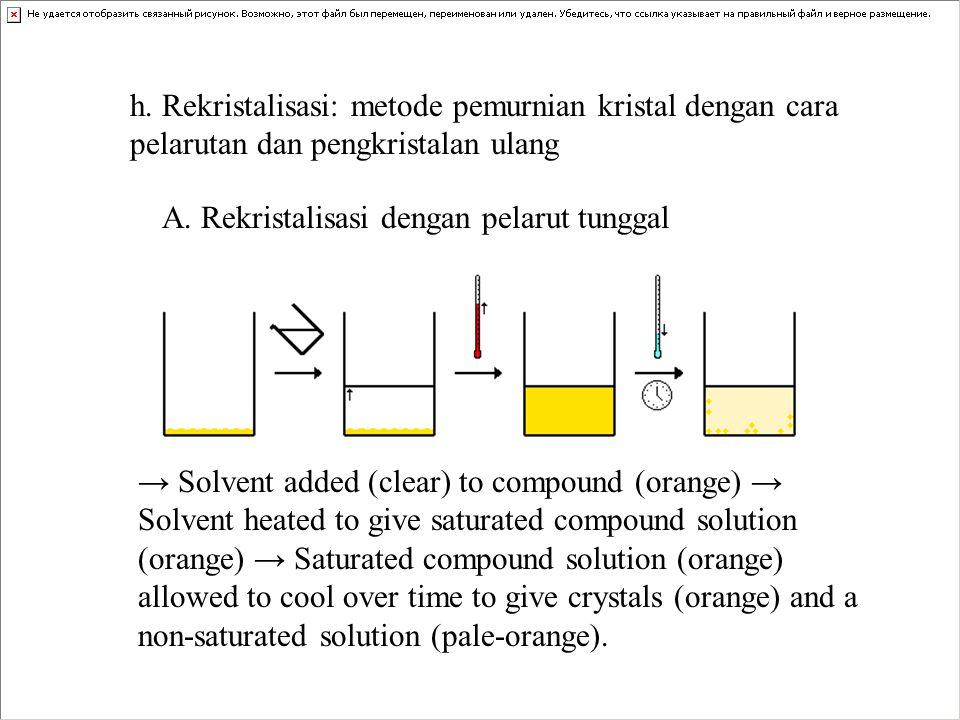 h. Rekristalisasi: metode pemurnian kristal dengan cara pelarutan dan pengkristalan ulang