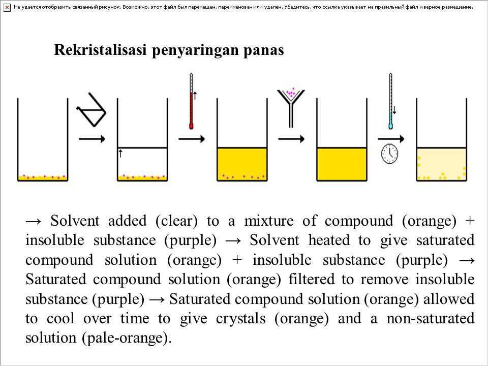 Rekristalisasi penyaringan panas