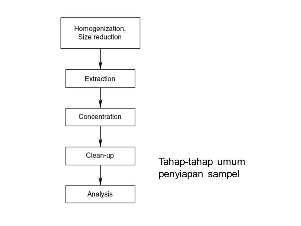 Tahap-tahap umum penyiapan sampel