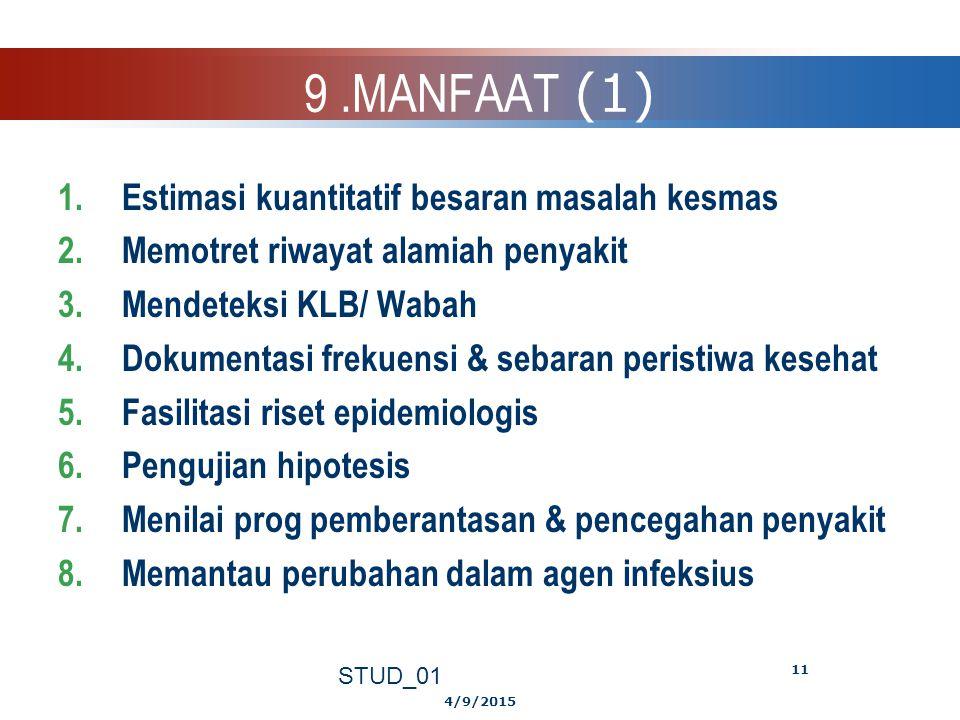 9 .MANFAAT (1) Estimasi kuantitatif besaran masalah kesmas