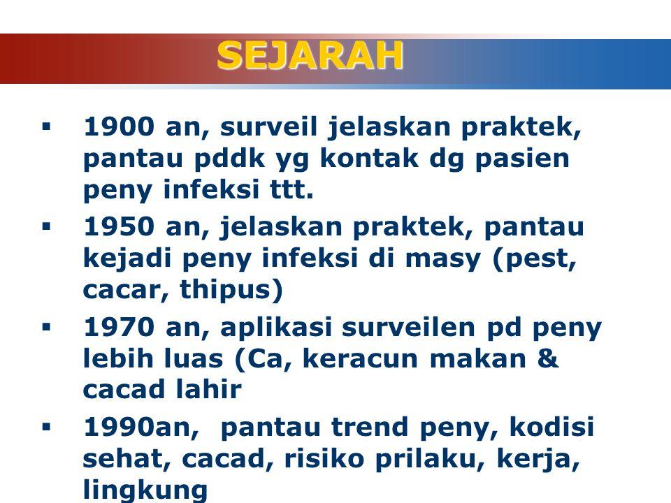 SEJARAH 1900 an, surveil jelaskan praktek, pantau pddk yg kontak dg pasien peny infeksi ttt.