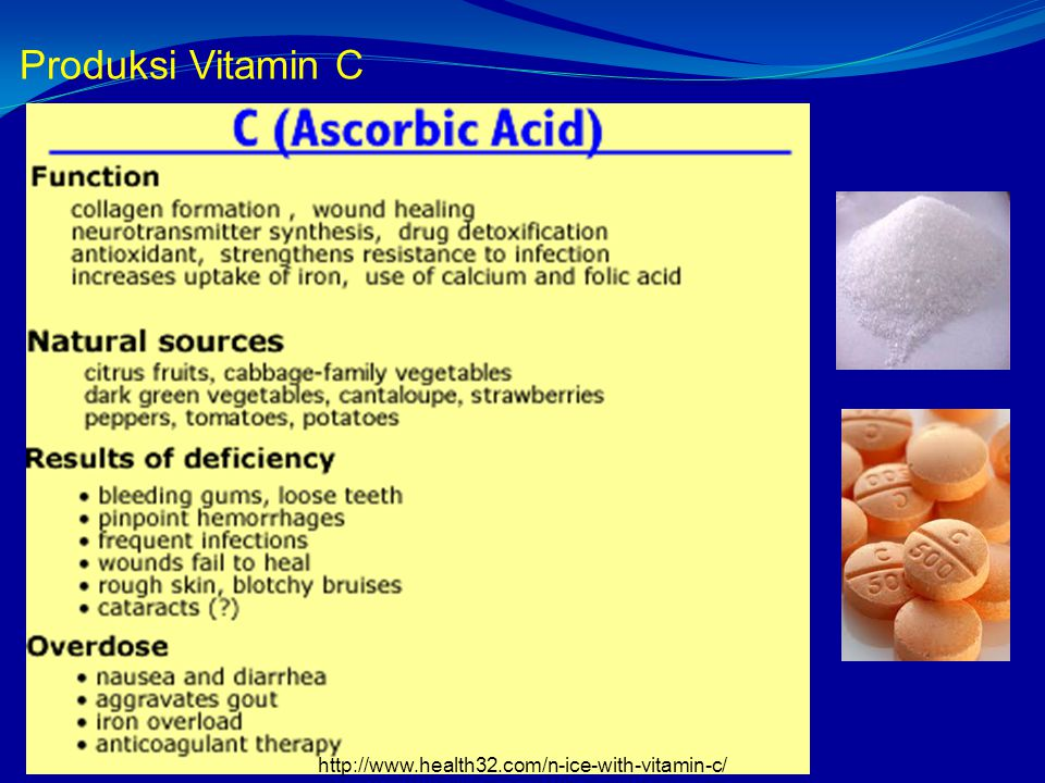 Produksi Vitamin C http://www.health32.com/n-ice-with-vitamin-c/