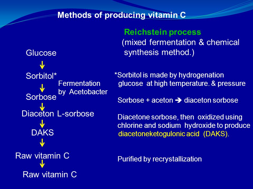 Methods of producing vitamin C