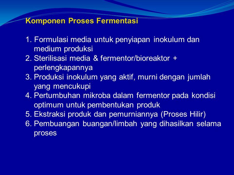 Komponen Proses Fermentasi