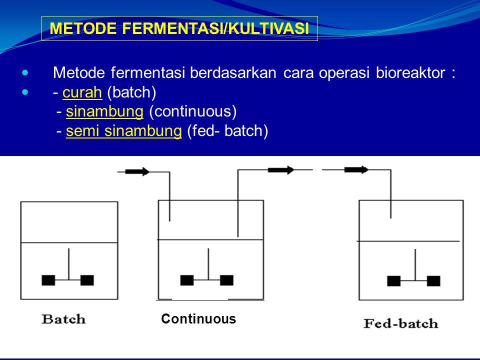 METODE FERMENTASI/KULTIVASI