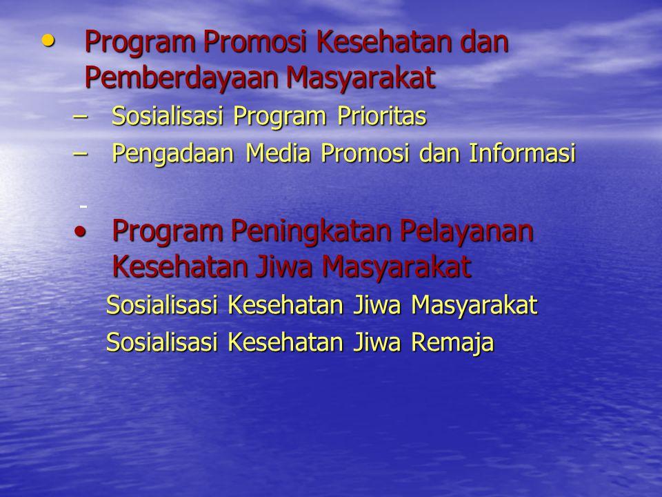Program Promosi Kesehatan dan Pemberdayaan Masyarakat
