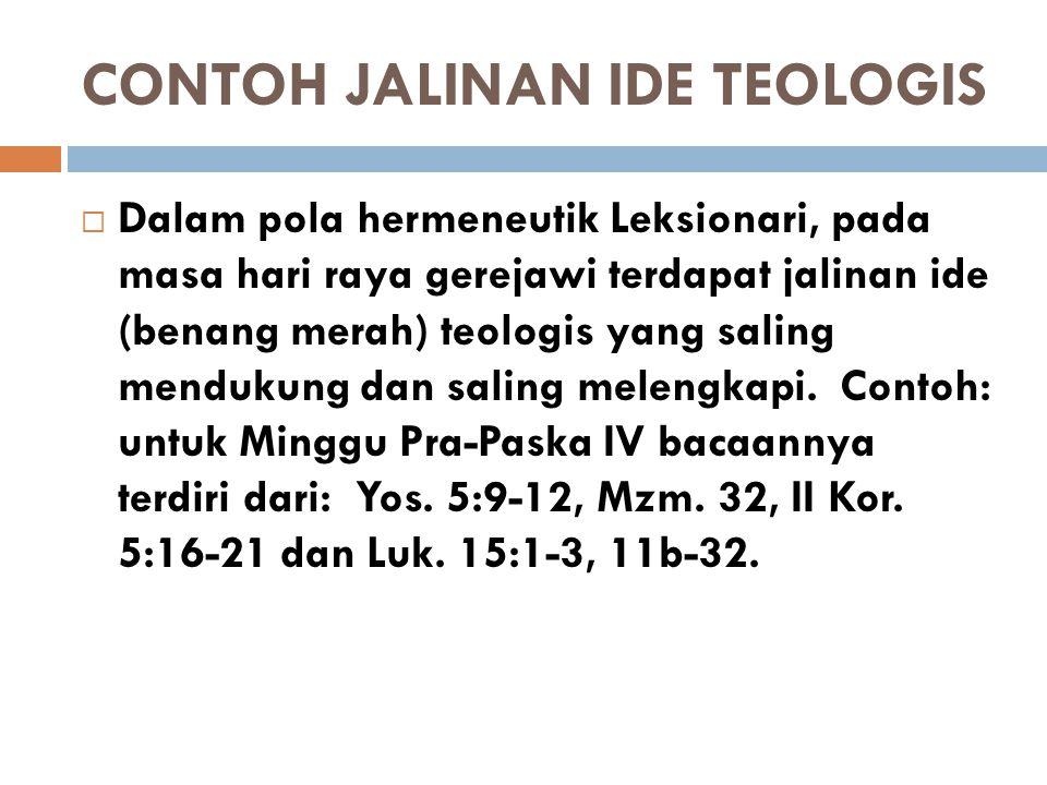 CONTOH JALINAN IDE TEOLOGIS