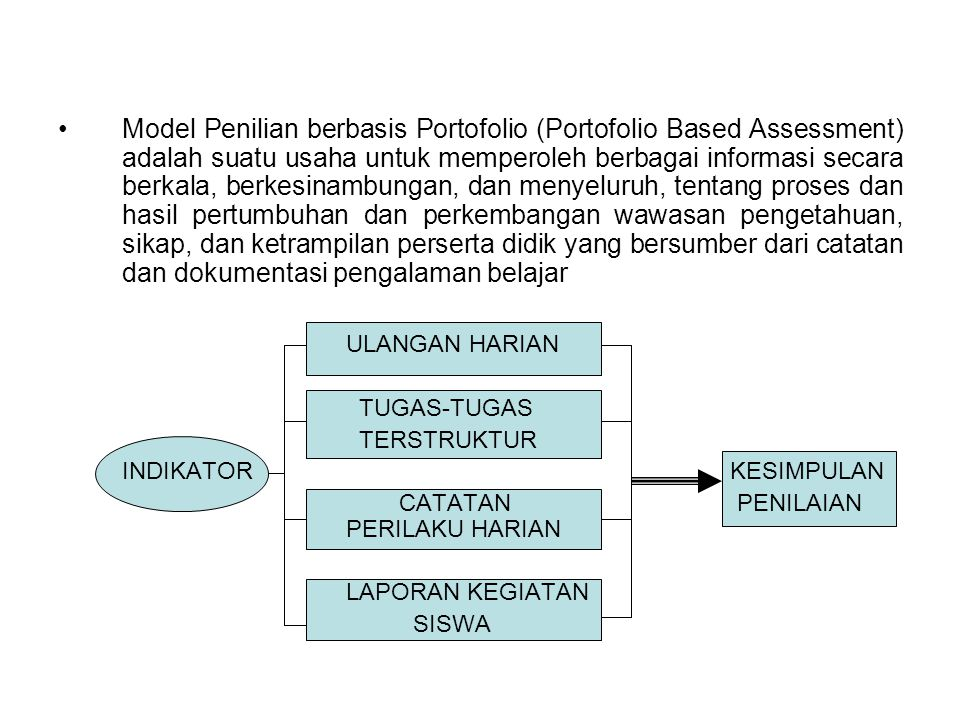 Model Penilian berbasis Portofolio (Portofolio Based Assessment) adalah suatu usaha untuk memperoleh berbagai informasi secara berkala, berkesinambungan, dan menyeluruh, tentang proses dan hasil pertumbuhan dan perkembangan wawasan pengetahuan, sikap, dan ketrampilan perserta didik yang bersumber dari catatan dan dokumentasi pengalaman belajar
