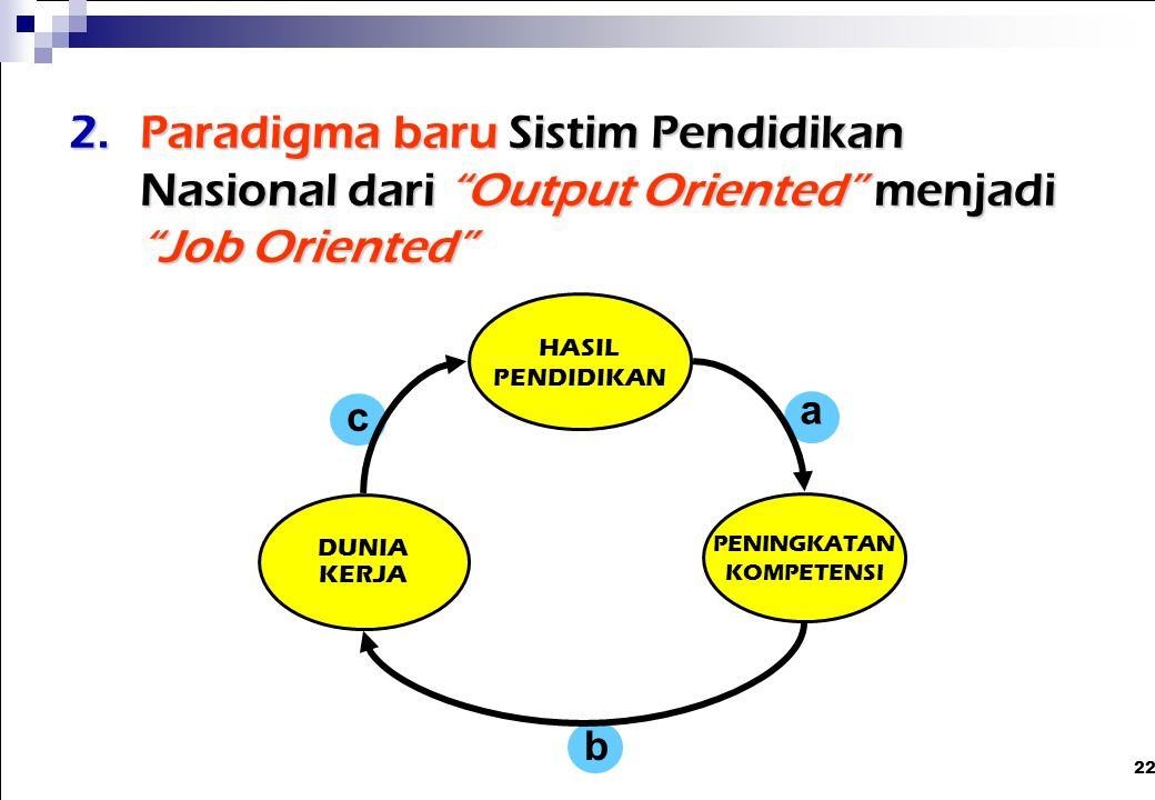 2. Paradigma baru Sistim Pendidikan Nasional dari Output Oriented menjadi Job Oriented