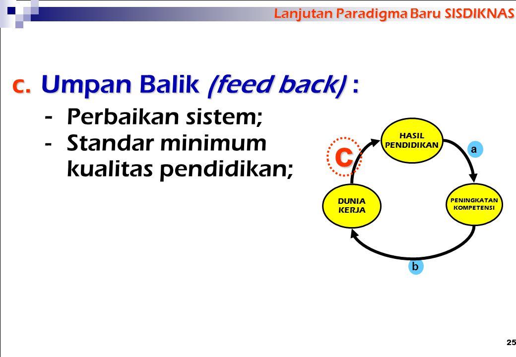 c c. Umpan Balik (feed back) :