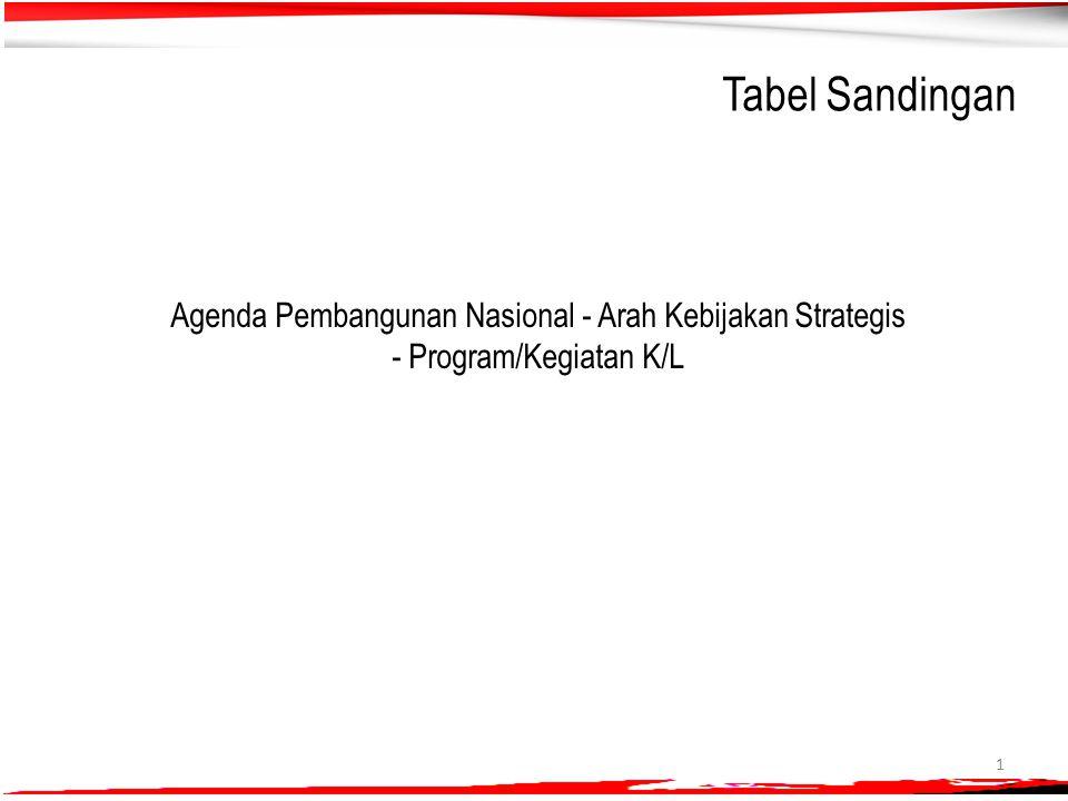 Tabel Sandingan Agenda Pembangunan Nasional - Arah Kebijakan Strategis