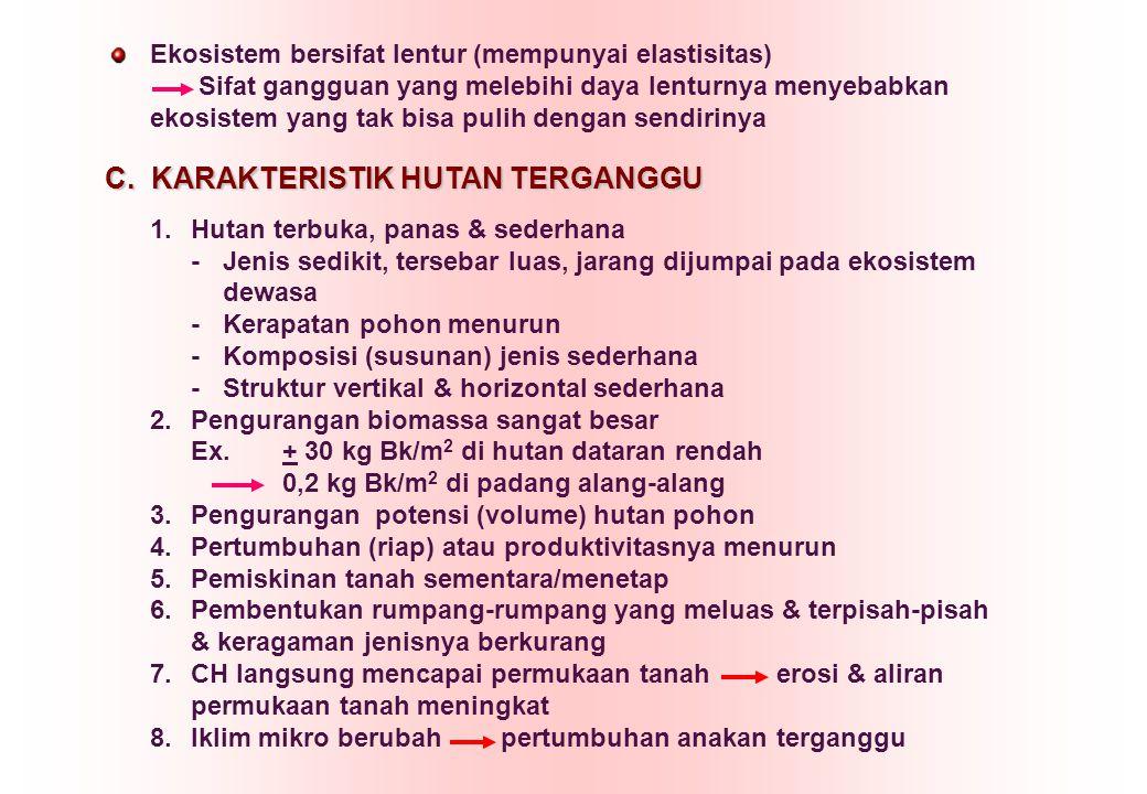 C. KARAKTERISTIK HUTAN TERGANGGU