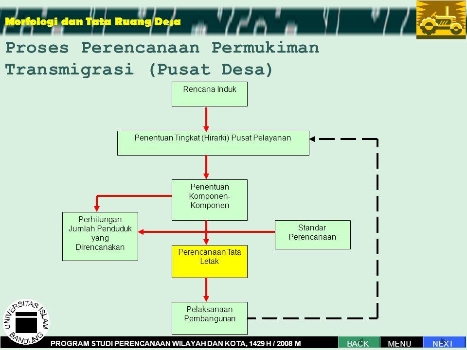Proses Perencanaan Permukiman Transmigrasi (Pusat Desa)