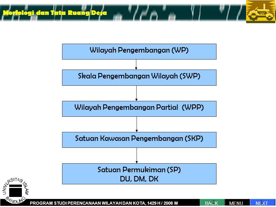 Wilayah Pengembangan (WP)