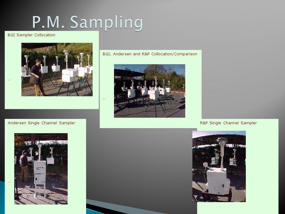 P.M. Sampling BGI Sampler Collocation