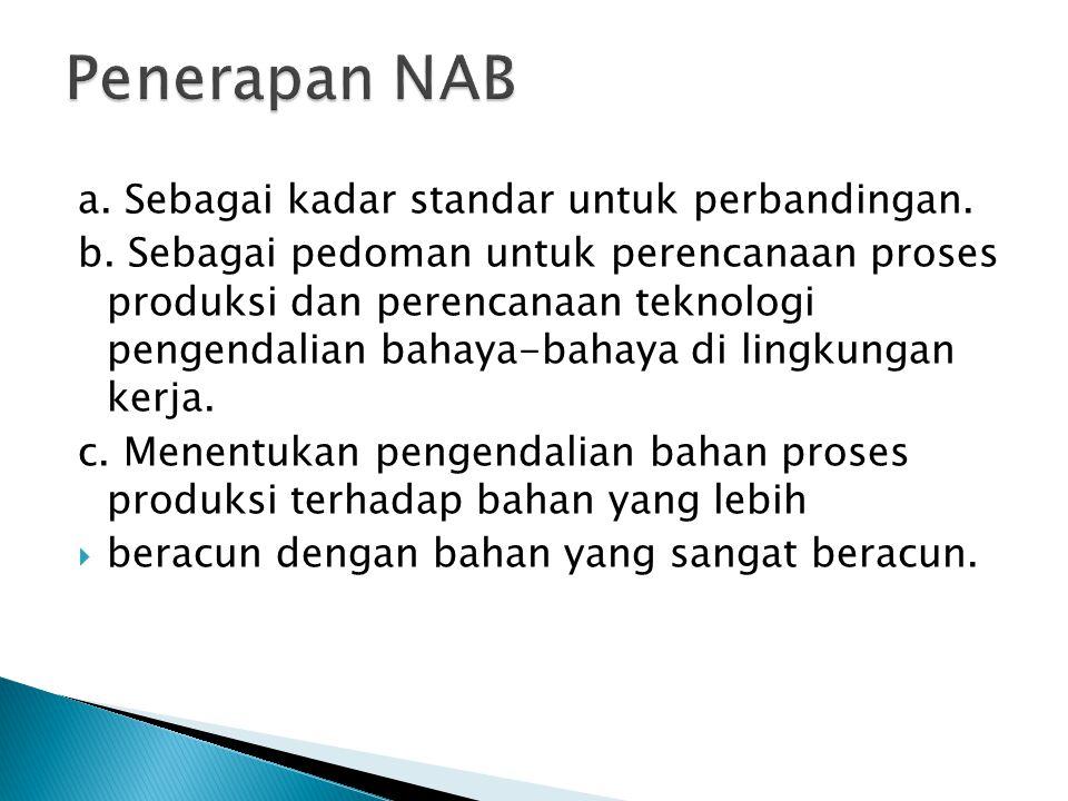 Penerapan NAB a. Sebagai kadar standar untuk perbandingan.