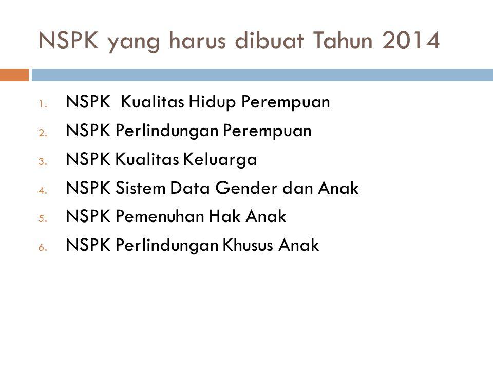 NSPK yang harus dibuat Tahun 2014