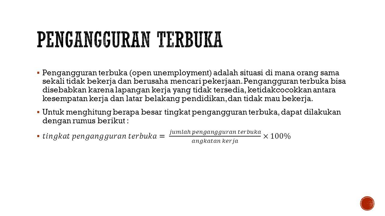 Pengangguran terbuka