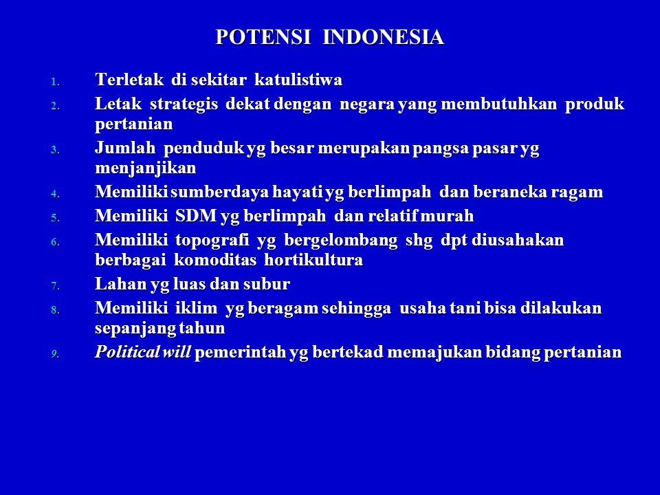 POTENSI INDONESIA Terletak di sekitar katulistiwa