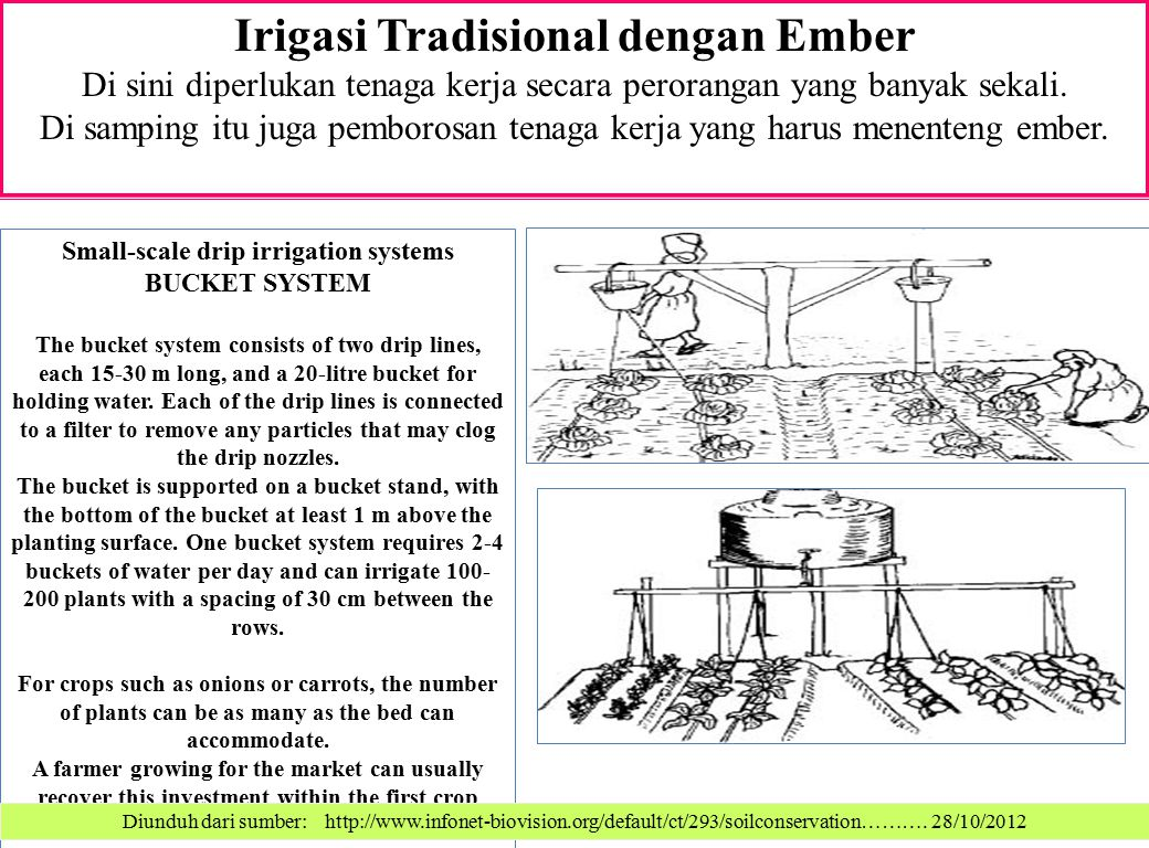 Irigasi Tradisional dengan Ember Small-scale drip irrigation systems