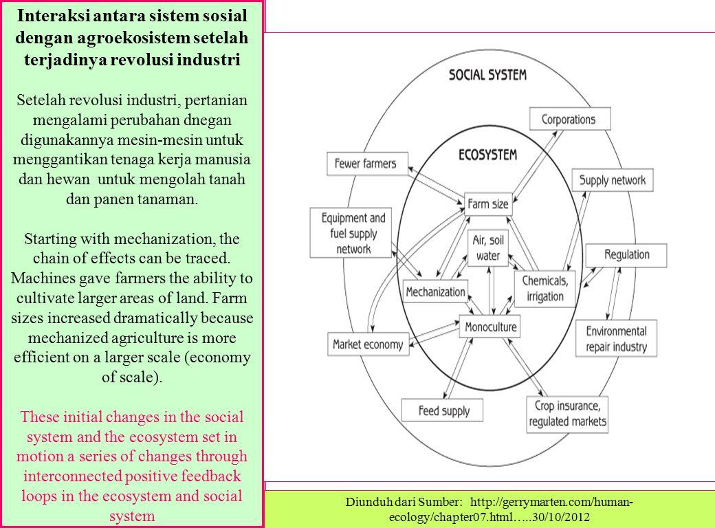 Interaksi antara sistem sosial dengan agroekosistem setelah terjadinya revolusi industri