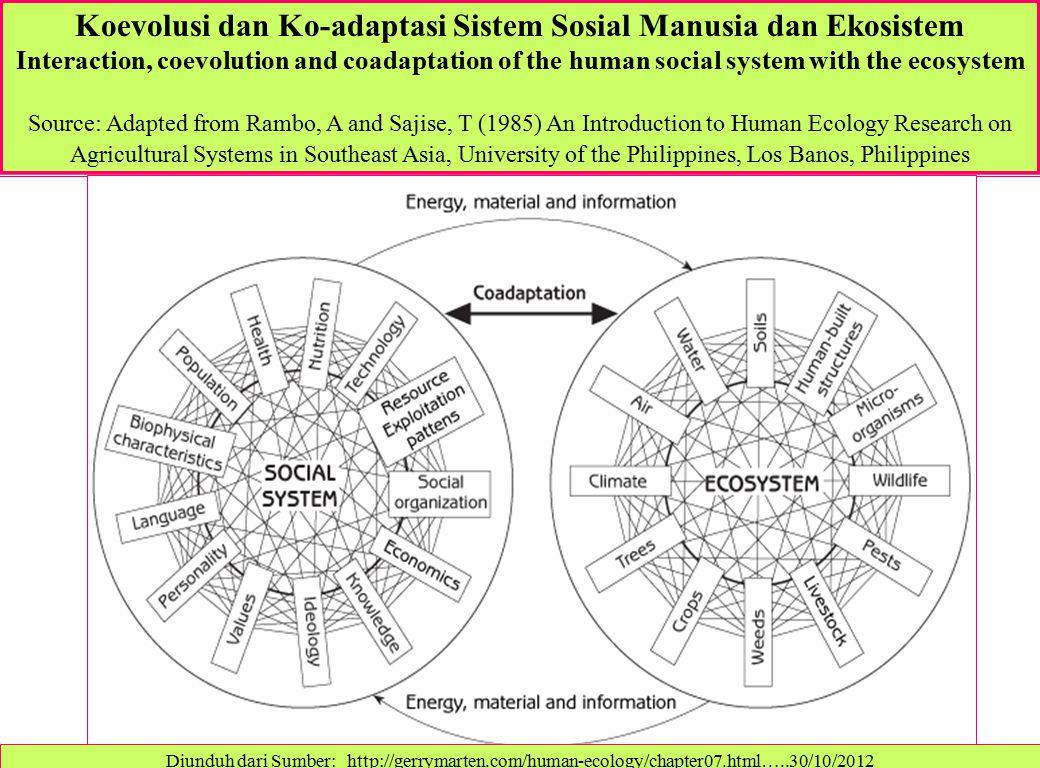 Koevolusi dan Ko-adaptasi Sistem Sosial Manusia dan Ekosistem