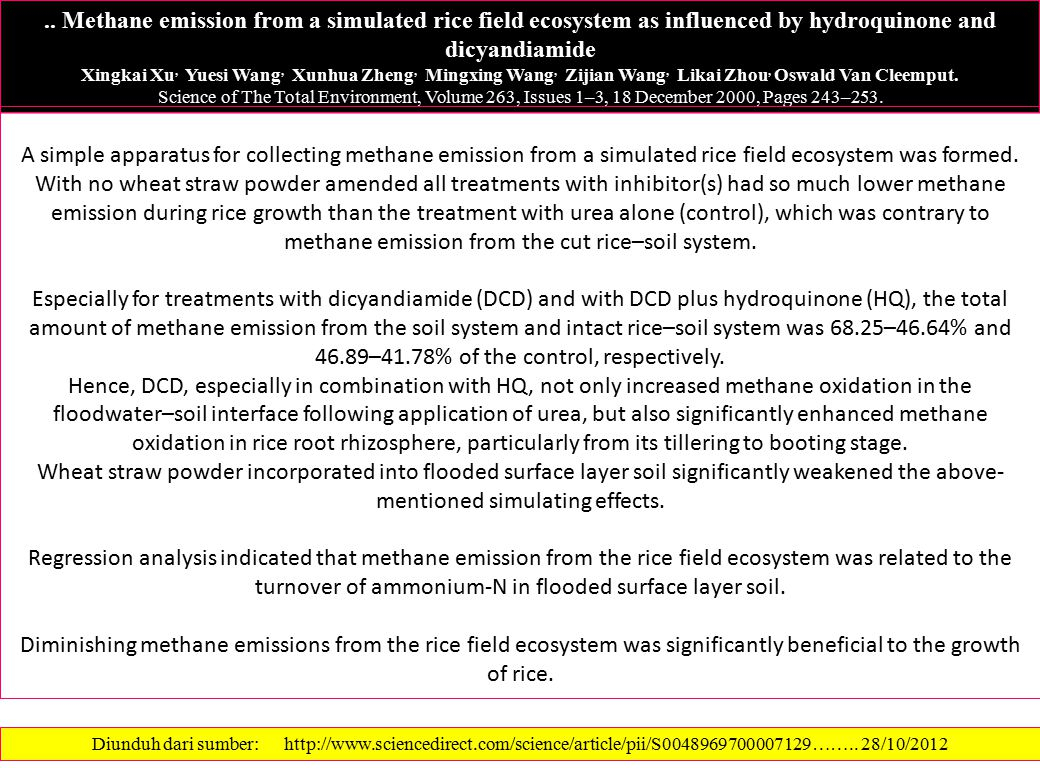.. Methane emission from a simulated rice field ecosystem as influenced by hydroquinone and dicyandiamide