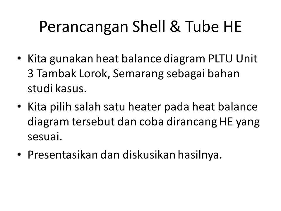 Perancangan Shell & Tube HE