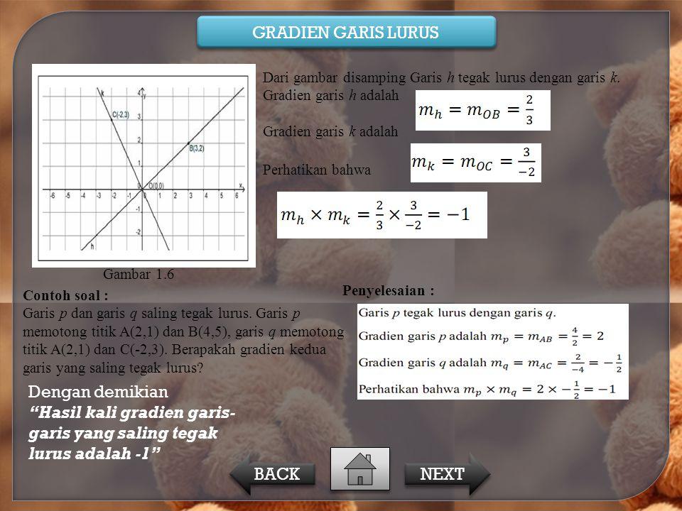 Hasil kali gradien garis-garis yang saling tegak lurus adalah -1