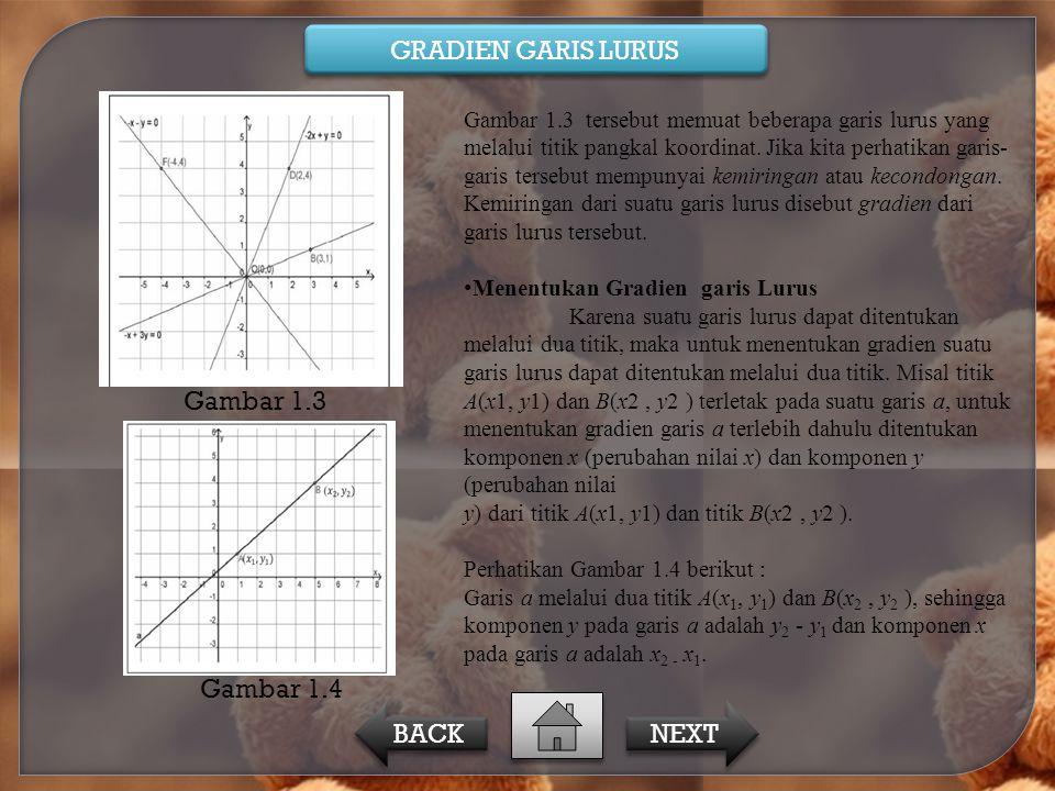 GRADIEN GARIS LURUS Gambar 1.3 Gambar 1.4 BACK NEXT