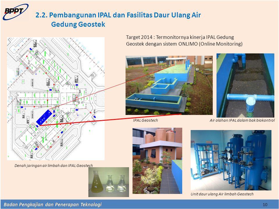 2.2. Pembangunan IPAL dan Fasilitas Daur Ulang Air Gedung Geostek
