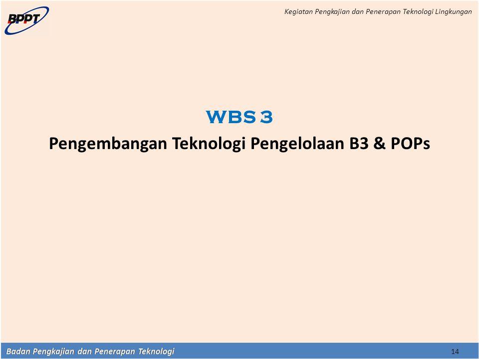 Pengembangan Teknologi Pengelolaan B3 & POPs