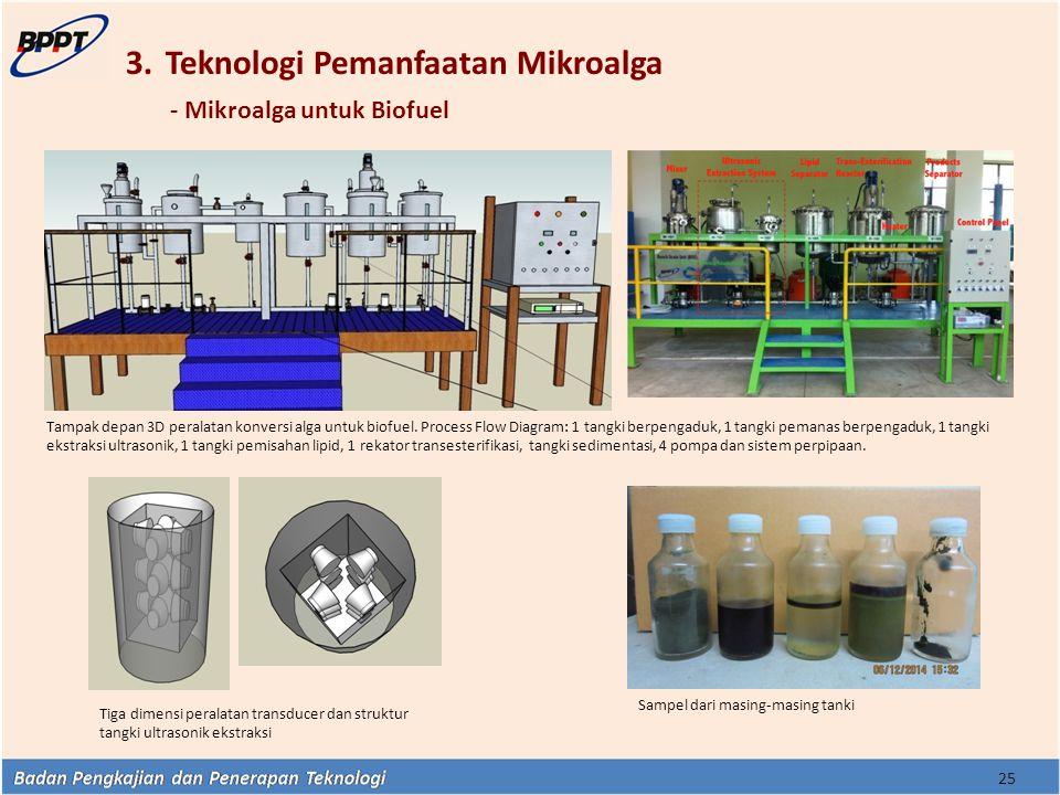 Teknologi Pemanfaatan Mikroalga