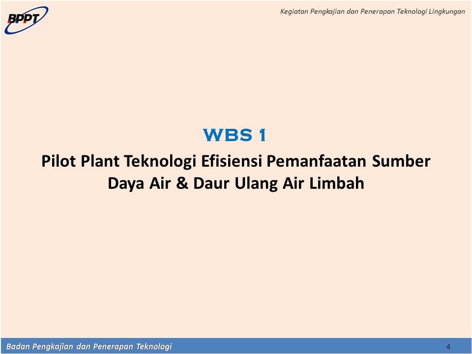Kegiatan Pengkajian dan Penerapan Teknologi Lingkungan