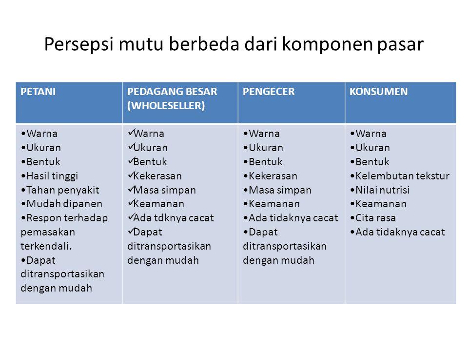 Persepsi mutu berbeda dari komponen pasar
