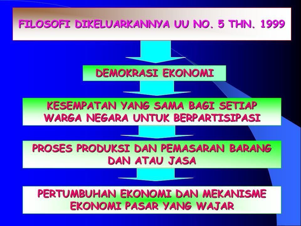 FILOSOFI DIKELUARKANNYA UU NO. 5 THN. 1999